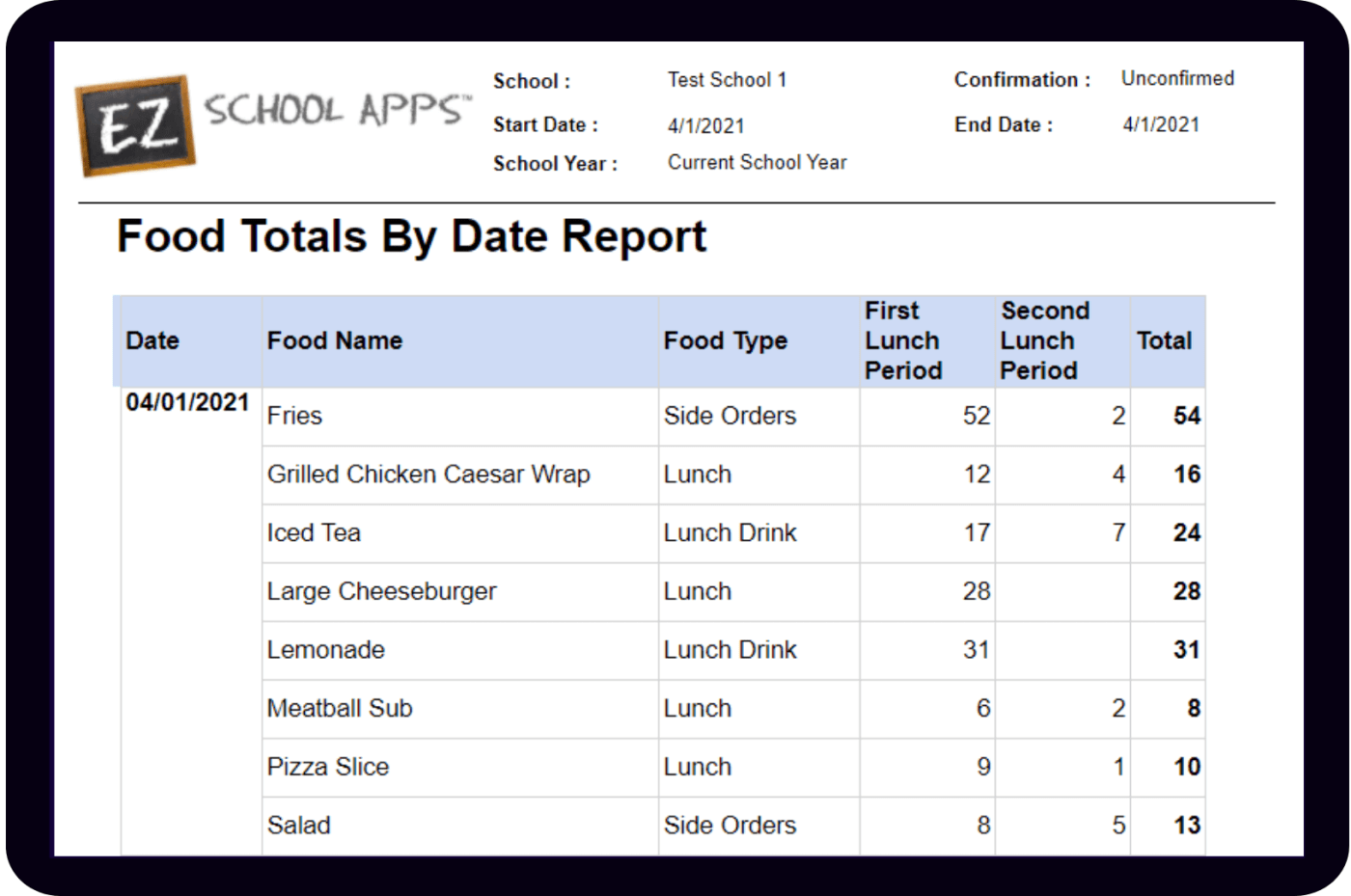 school catering report example